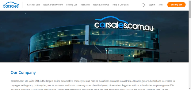 Carsales eCommerce marketplace