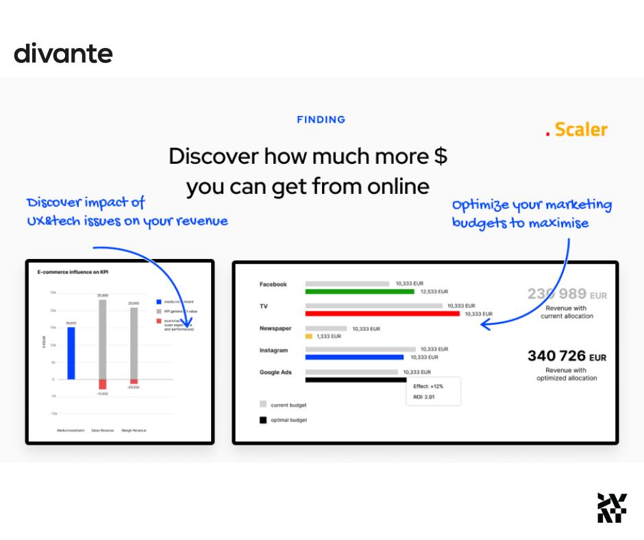 Scaler social media 1