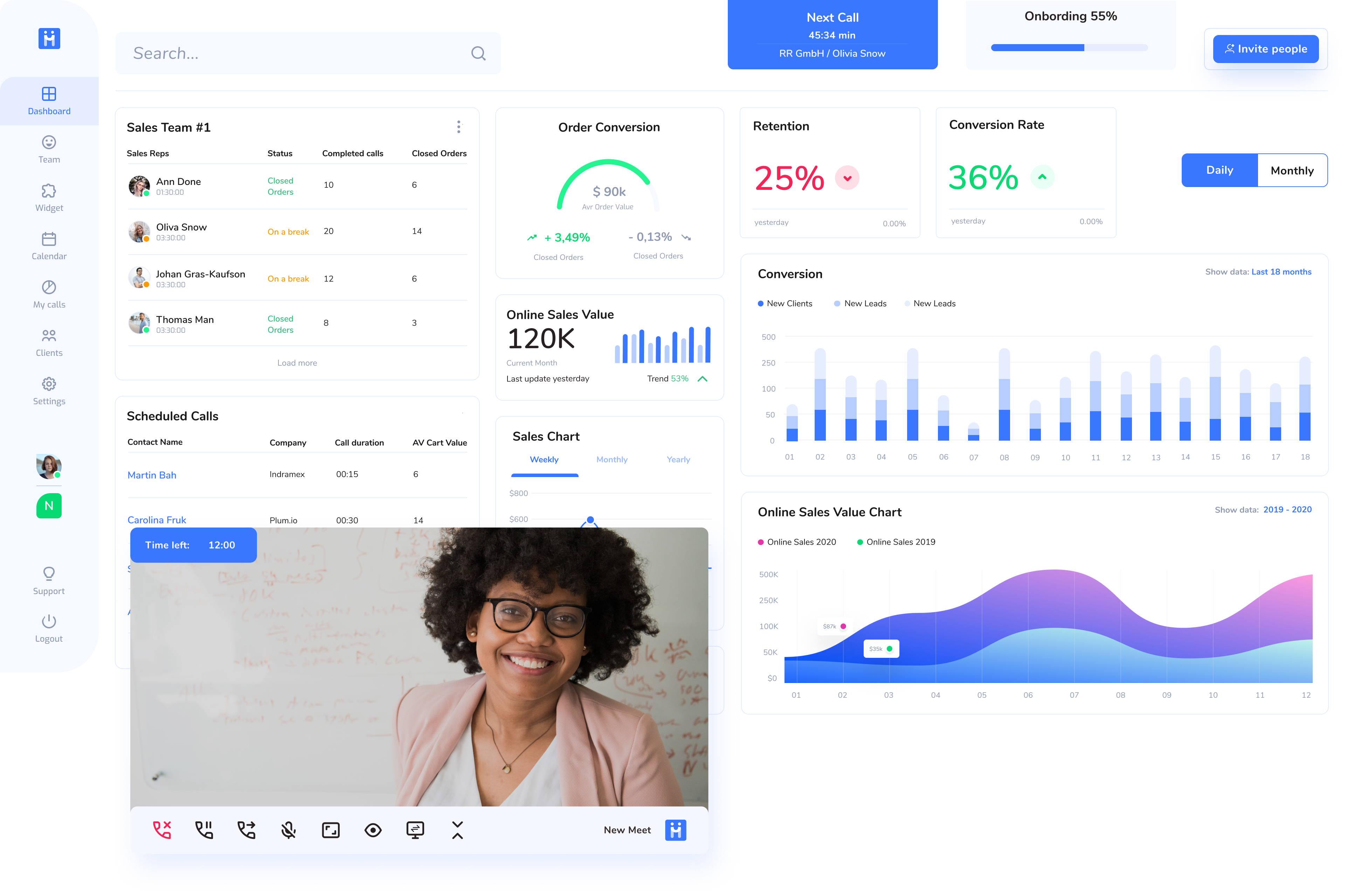 The Meetsales analytics dashboard which allows sales managers to analyze the effectiveness of the digitized sales process