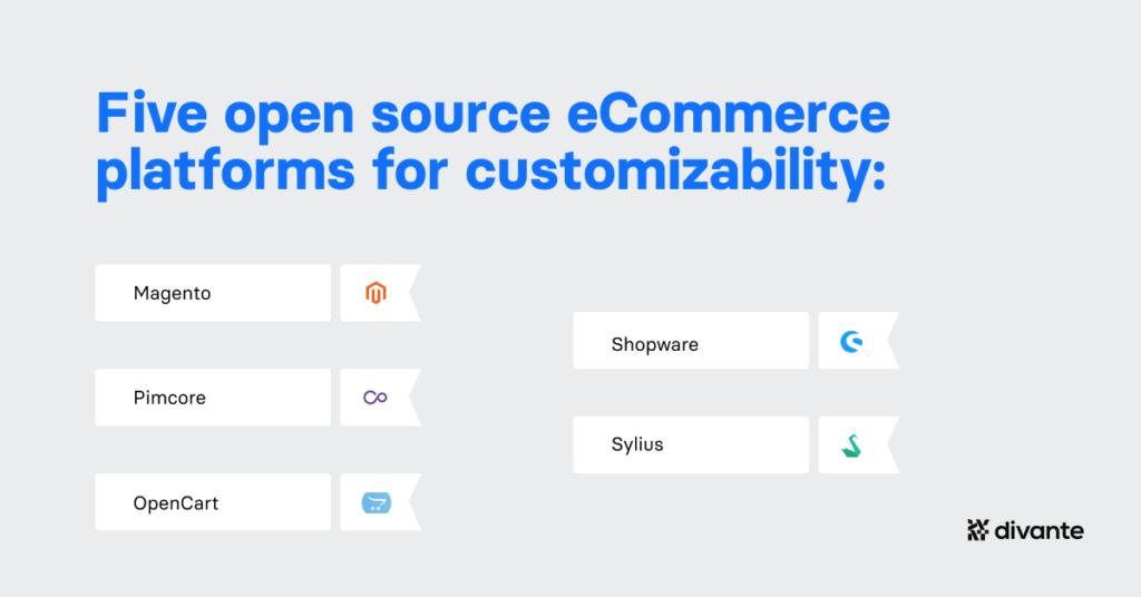 5 open-source eCommerce platforms for customizability:  Magento Pimcore OpenCart Shopware Sylius