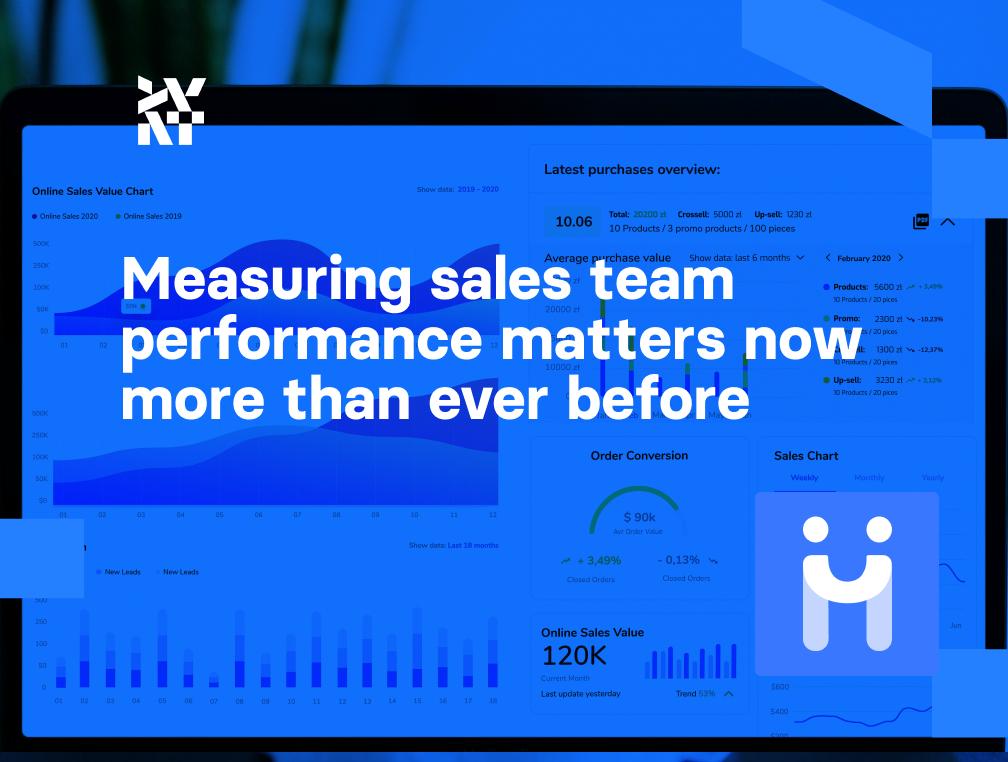 Measuring sales team performance with Meetsales   Divante