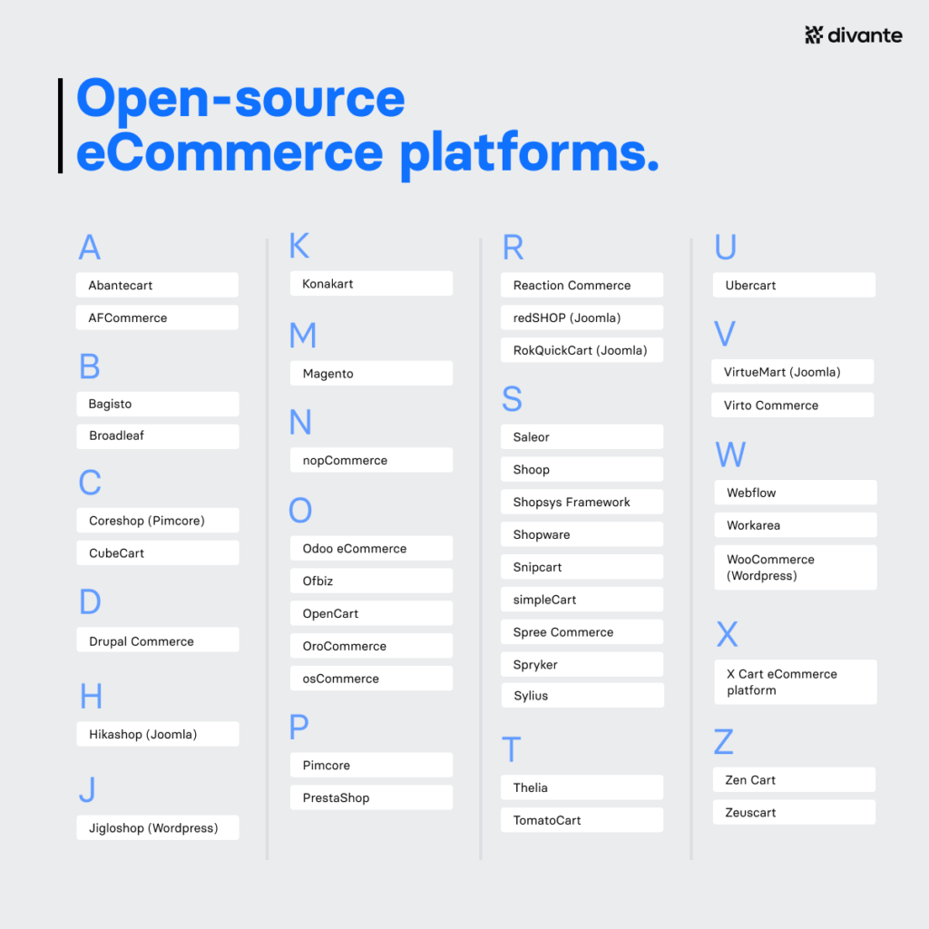 A list of 42 open-source eCommerce platforms