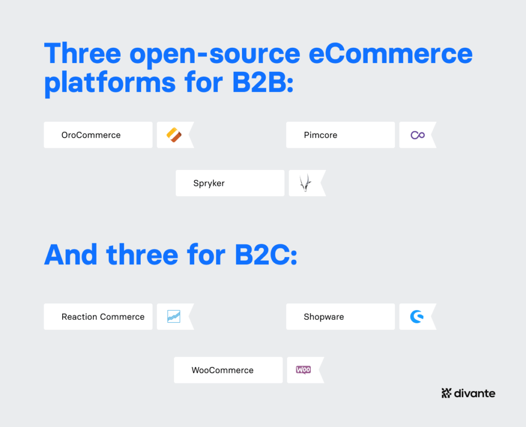 3 open-source eCommerce platforms for B2B customers and 3 for B2C  B2B: OroCommerce, Pimcore, Spryker  B2C: Reaction, Shopware, Woo