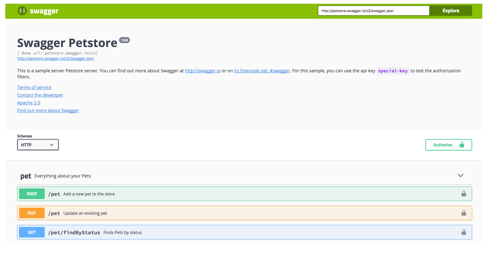 Swagger API: Generate nice-looking specification for your API | Divante
