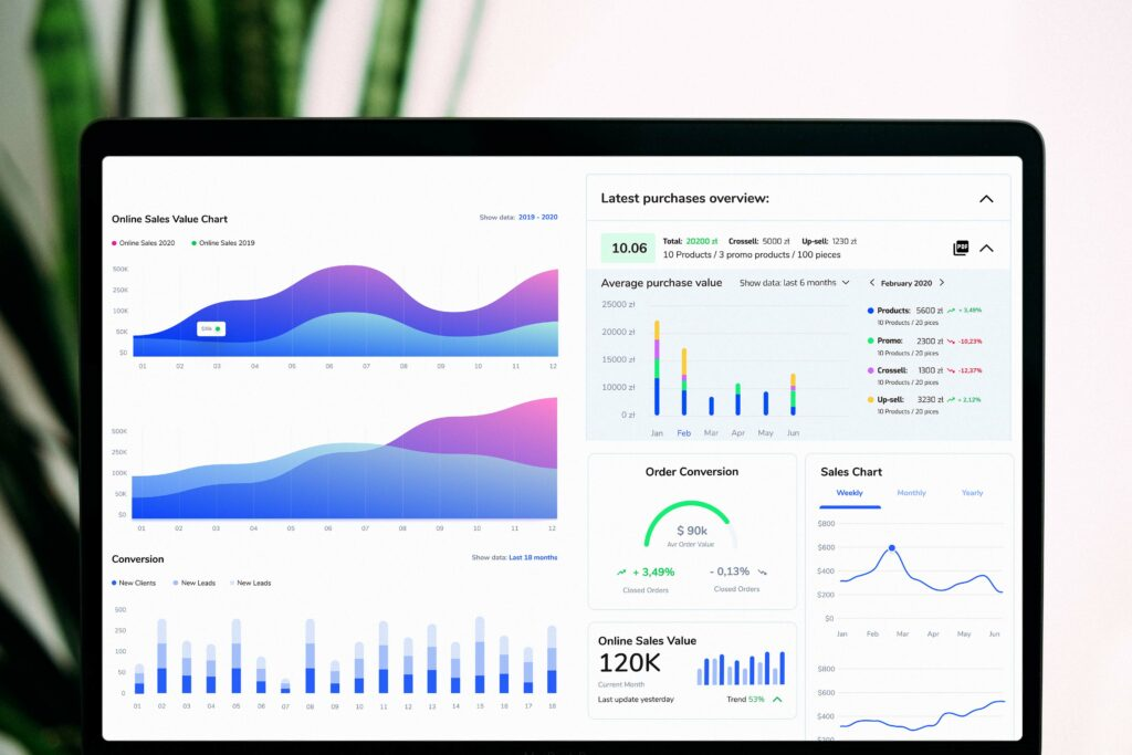 Measuring sales team performance with Meetsales dashboard