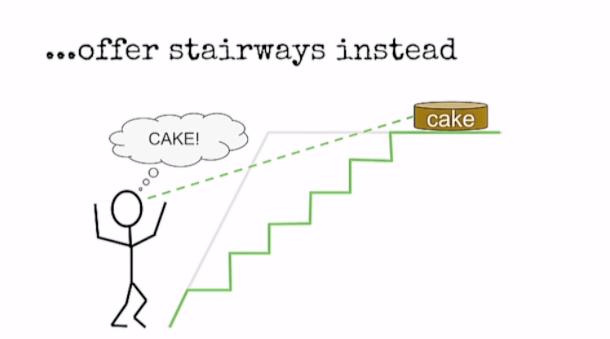 ...offer stairways instead