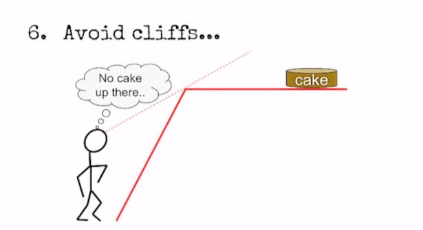avoid cliffs...