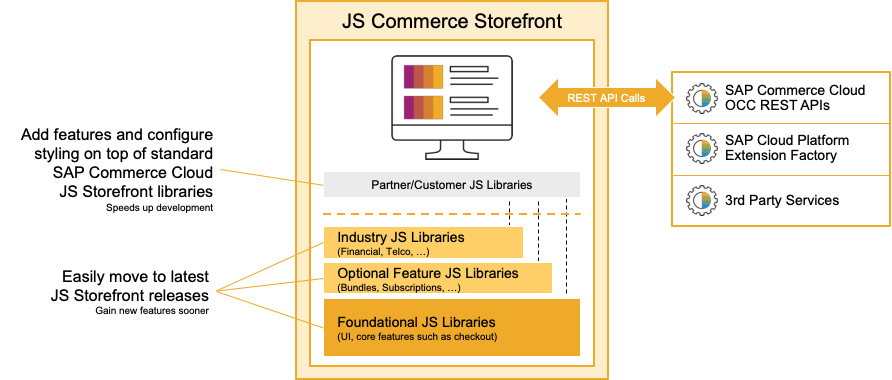 JS Commerce Storefront